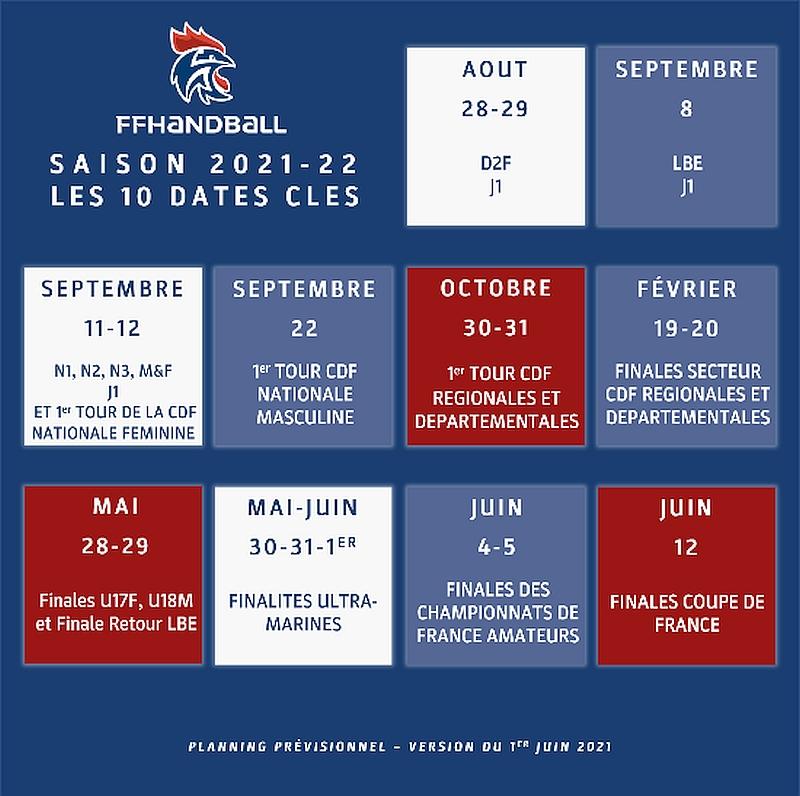 Calendrier Mondial Féminin 2022 Handzone   France Le calendrier 2021 2022 dévoilé ! vendredi 11
