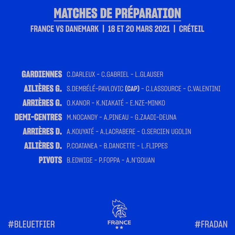 International Les Bleues se retrouvent à Créteil mercredi 24 février 2021 : Stats et infos - Euro 2020